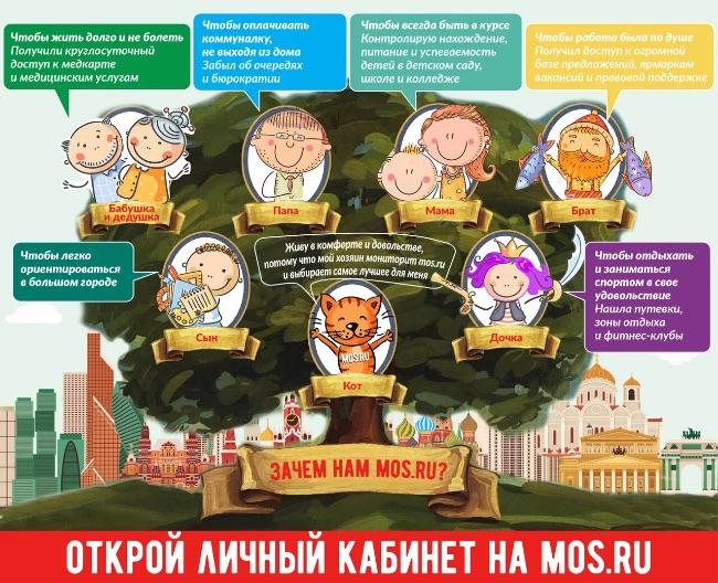 На портале Mos.ru собрана вся оперативная информация по ситуации в столице