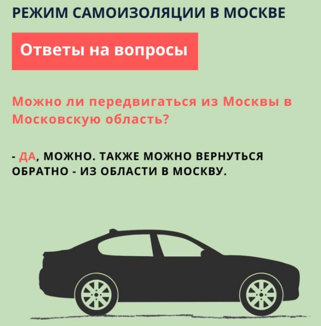 Москвичам не нужно никого предупреждать о поездках на машине