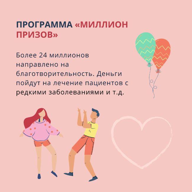 Победители программы «Миллион призов» пожертвовали 24 млн рублей благотворительным фондам