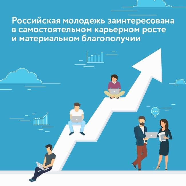 Молодежь в России выбирает материальное благополучение